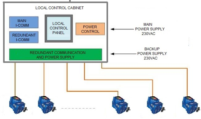 Star connection
